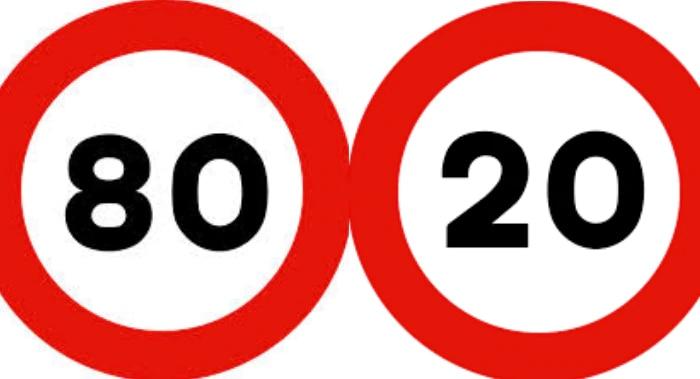 Por qué cambiando la regla del 80/20 puedes ser más feliz